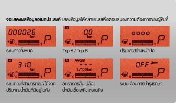 ข้อมูล สเปค Mitsubishi Attrage ปี 2019 1