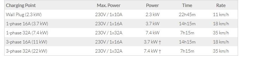 ราคา ตารางผ่อนดาวน์ MG ZS EV SUV ปี 2019-2020 1