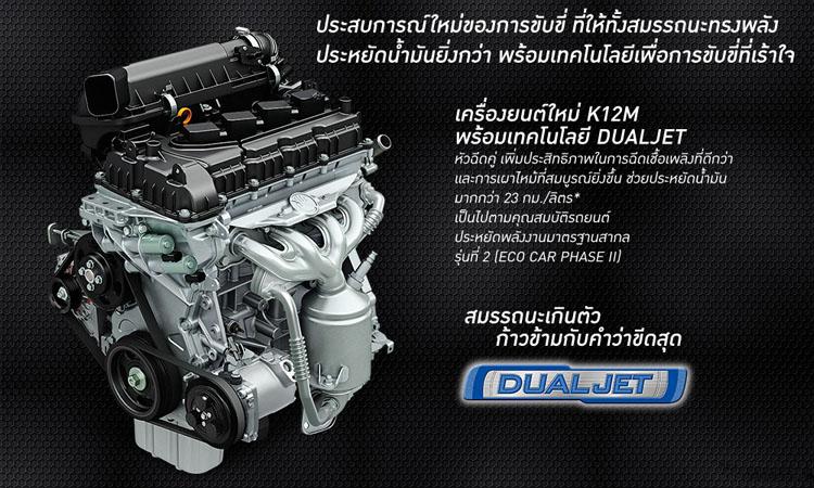 เรื่องยนต์ Suzuki Swift 2019