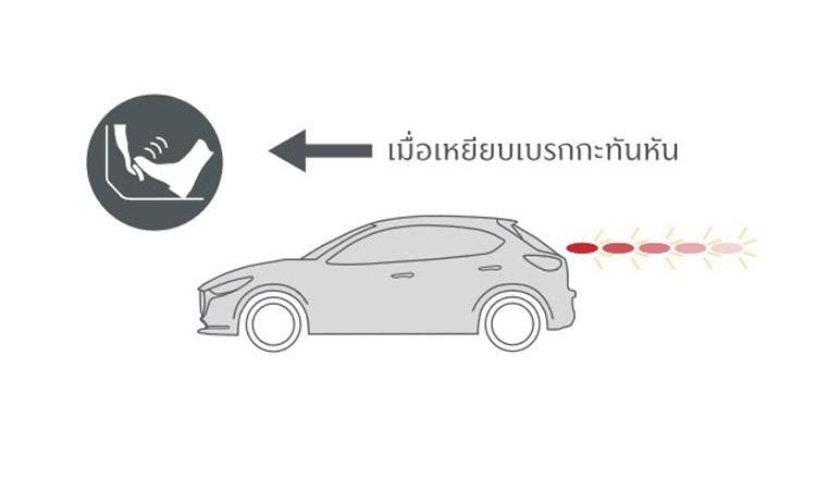 ระบบความปลอดภัย Mazda2