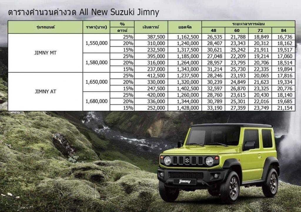 ราคา ตารางผ่อนดาวน์ SUZUKI JIMNY SIERRA 2 MT/AT ปี 2019-2020 2