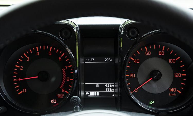 เรือนไมล์ Suzuki Jimny 2020