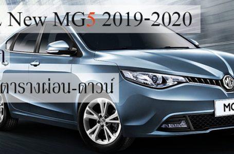 สเปค All New MG5 2019 – 2020 ราคา ตารางผ่อน-ดาวน์