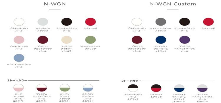 สีของ All-new Honda N-WGN 2019