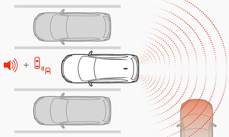 ระบบความปลอดภัย Mitsubishi RVR