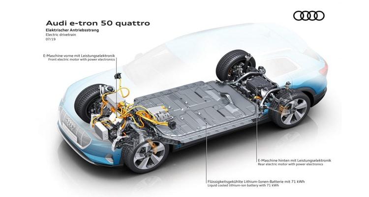 แบตเตอรี่ Audi E-Tron 50