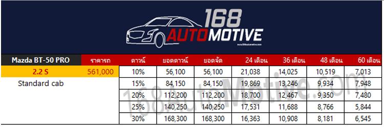 ตารางผ่อนดาวน์ Mazda BT-50 PRO Standard Cab เครื่องยนต์ดีเซล