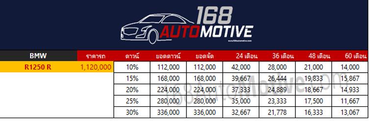 ตารางราคาผ่อน/ดาวน์ BMW R 1200 R