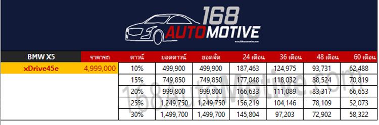 ตารางผ่อนดาวน์ BMW X5 xDrive45e