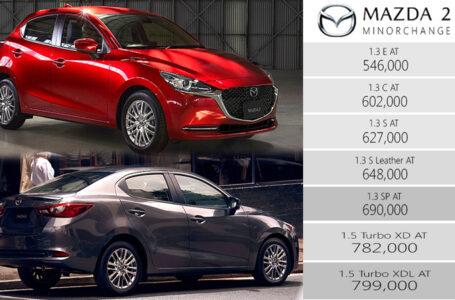 ราคา Mazda 2 Minorchange เบนซิน 1.3 / ดีเซล 1.5 ตารางผ่อน-ดาวน์ มาสด้า 2