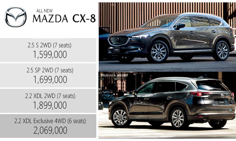 ราคาอย่างเป็นทางการ All NEW Mazda CX-8