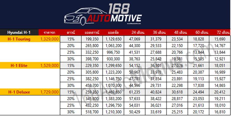 ตารางราคาผ่อน-ดาวน์ Hyundai H1