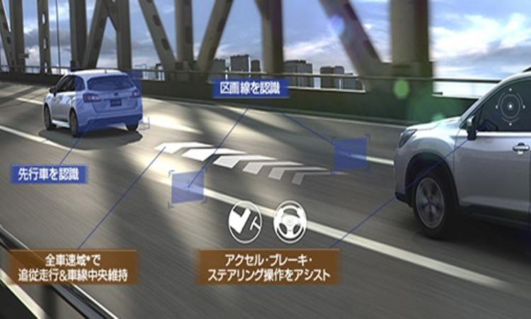 ระบบความปลอดภัย Subaru Forester 2.0 AWD