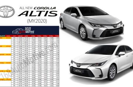 ราคา ตารางผ่อนดาวน์ All New Toyota Corolla ALTIS (TNGA) 2020
