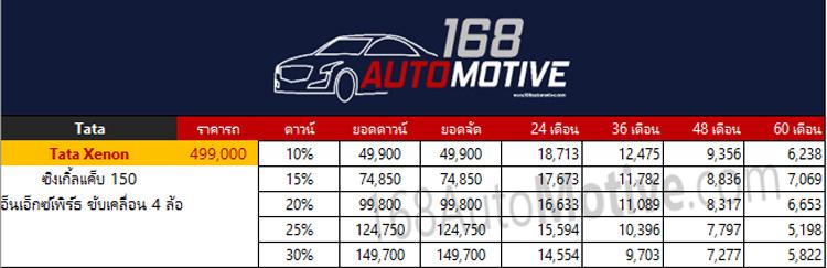 ราคาและตารางผ่อน ดาวน์ Tata Xenon รุ่น ซิงเกิ้ลแค็บ 150 ขับเคลื่อน 4 ล้อ