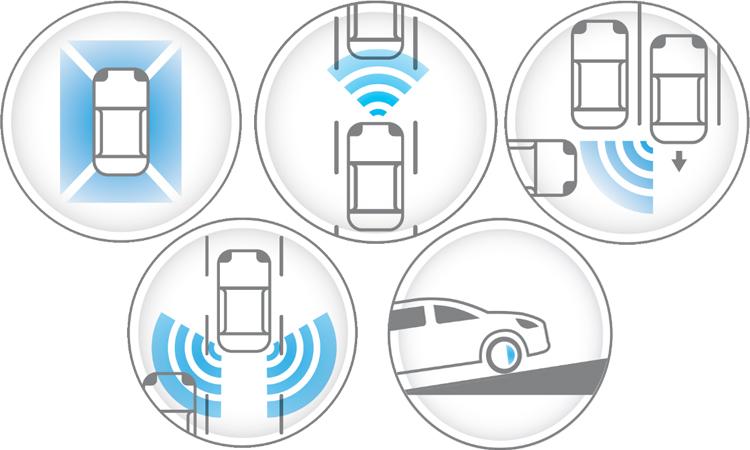 เทคโนโลยีและความปลอดภัย All-New NISSAN ALMERA 2020