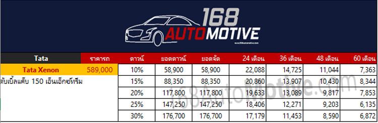 ราคาและตารางผ่อน ดาวน์ Tata Xenon รุ่น ดับเบิ้ลแค็บ 150