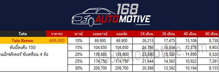ราคาและตารางผ่อน ดาวน์ Tata Xenon รุ่น ดับเบิ้ลแค็บ 150 ขับเคลื่อน 4 ล้อ