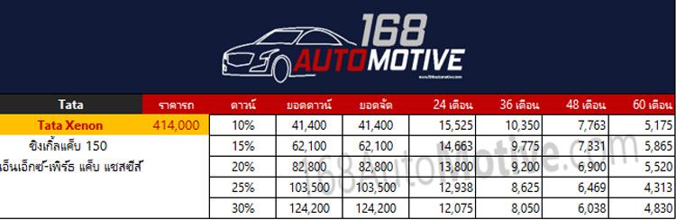 ราคาและตารางผ่อน ดาวน์ Tata Xenon รุ่น แชสซีส์แค็บ