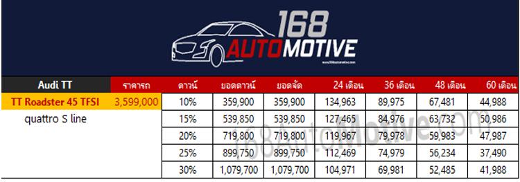 ราคาและตารางผ่อน ดาวน์ Audi TT Roadster 45 TFSI quattro S line