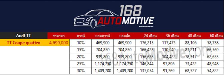 ราคาและตารางผ่อน ดาวน์ Audi TTS Coupe quattro