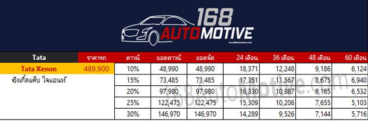 ราคาและตารางผ่อน ดาวน์ Tata Xenon รุ่น ซิงเกิ้ลแค็บ ไจแอนท์
