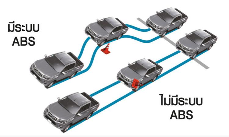 ระบบความปลอดภัย Toyota Hilux Revo Standard Cab