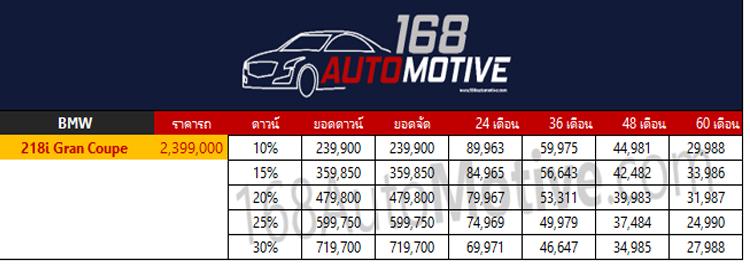 ตารางผ่อนดาวน์ BMW 218i Gran Coupe