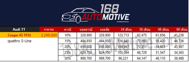 ตารางผ่อนดาวน์ Audi TT Coupe' 45 TFSI quattro S-Line