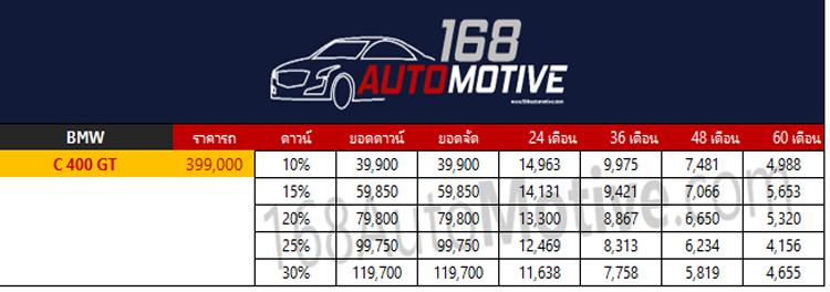 ตารางผ่อนดาวน์ BMW C 400 GT 2020