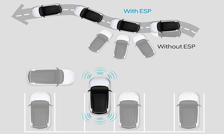 ระบบความปลอดภัย Hyundai KONA Electric E