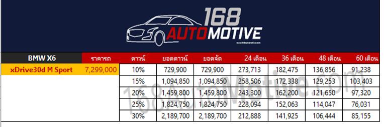 ตารางผ่อนดาวน์ BMW X6 xDrive30d M Sport