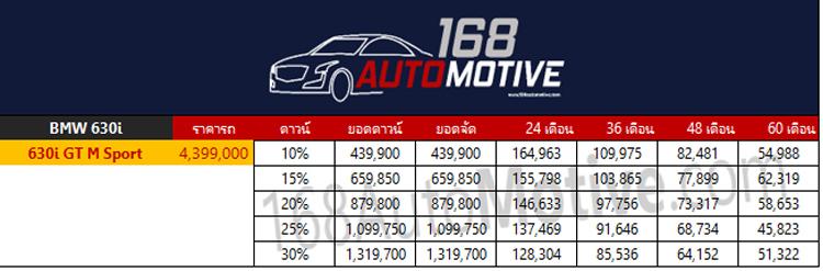 ตารางผ่อนดาวน์ BMW 630i GT M Sport
