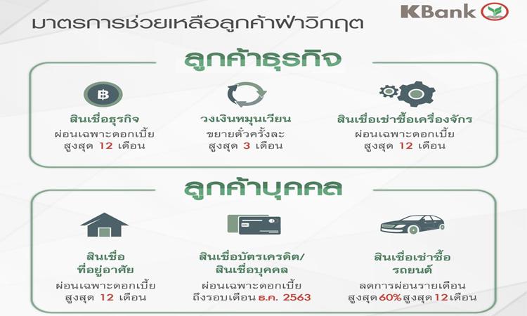 ธนาคารกสิกรไทย มาตรการพักชำระหนี้รถยนต์ ค่าผ่อนรถ
