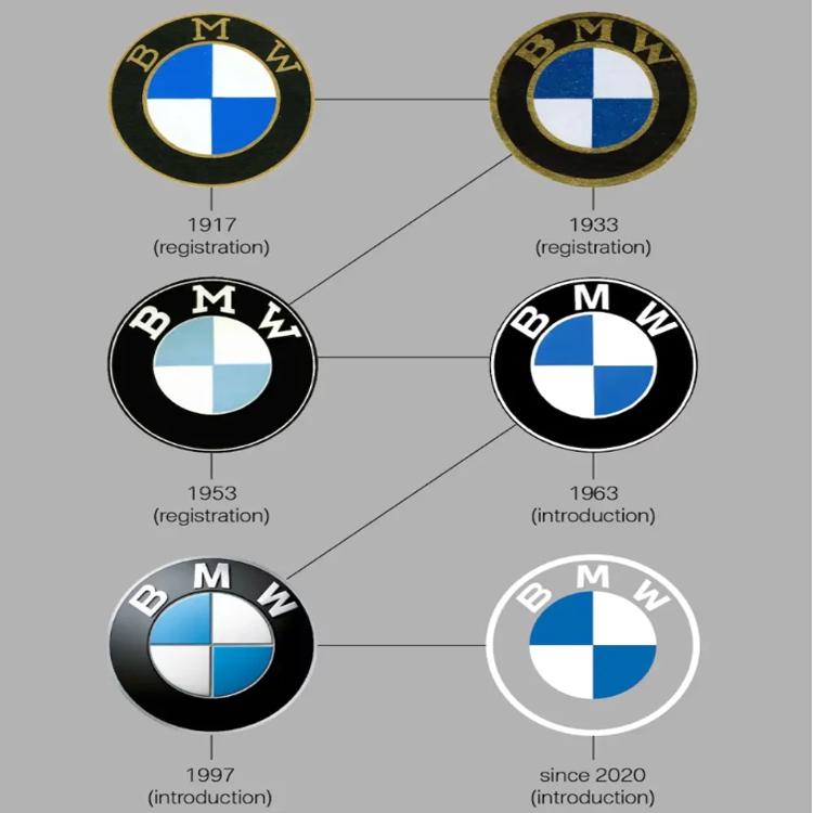 เส้นทางการออกแบบโลโก้ BMW