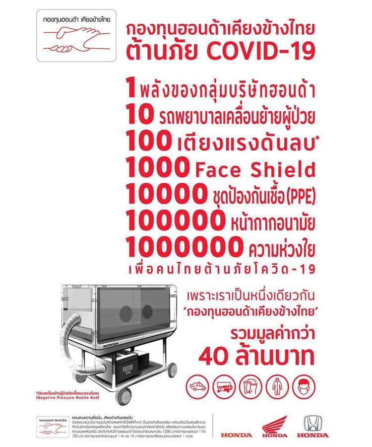 สำหรับอุปกรณ์ทางการแพทย์ที่ขาดแคลน ซึ่งทางกองทุนฮอนด้าเคียงข้างไทยเตรียมส่งมอบให้กับโรงพยาบาลทั่วประเทศ ประกอบด้วย