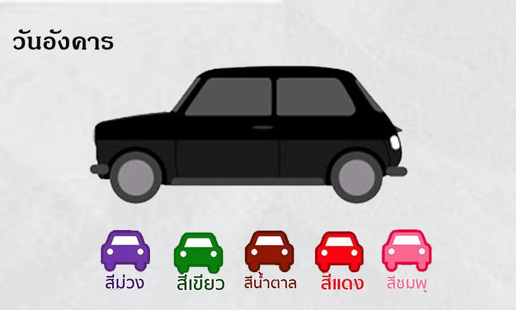 สีรถถูกโฉลกคนเกิดวันอังคาร สีรถถูกโฉลกคนเกิดวันจันทร์