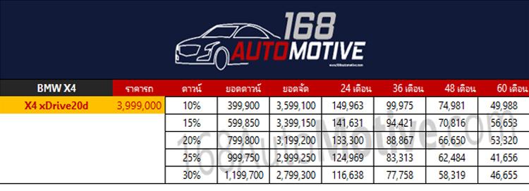 ตารางผ่อนดาวน์ BMW X4 xDrive20d M Sport