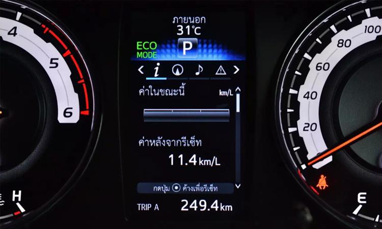 เรือนไมล์ Toyota New Hilux Facelift 2020