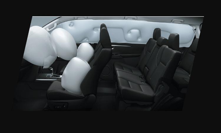 ระบบความปลอดภัย Toyota Fortuner LEGENDER