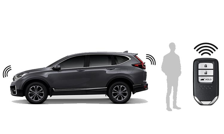 ระบบความปลอดภัย Honda CR-V Minorchange
