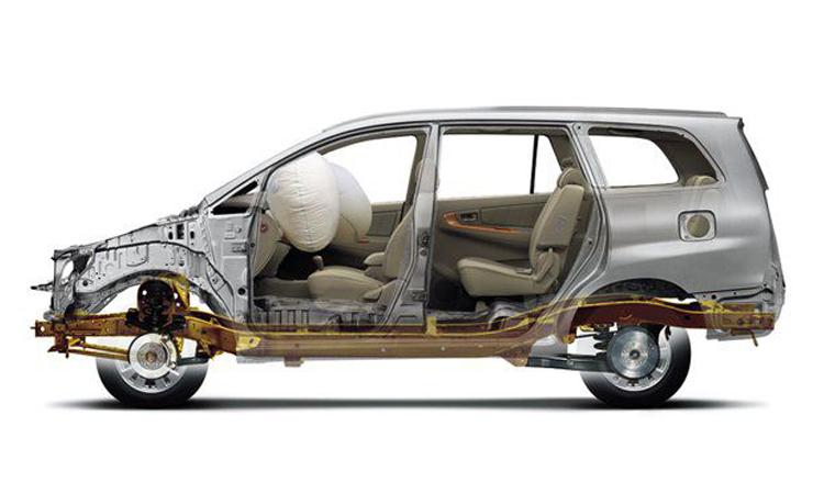ระบบความปลอดภัย Toyota Innova Crysta